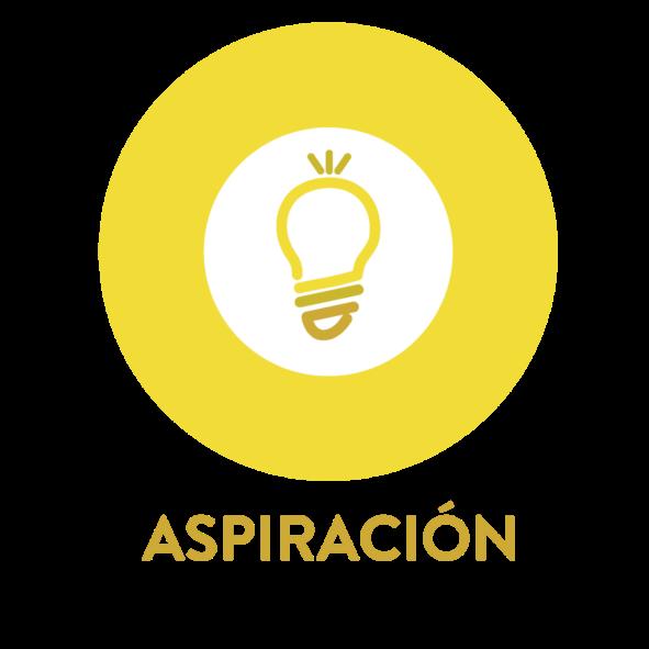 aspiracion